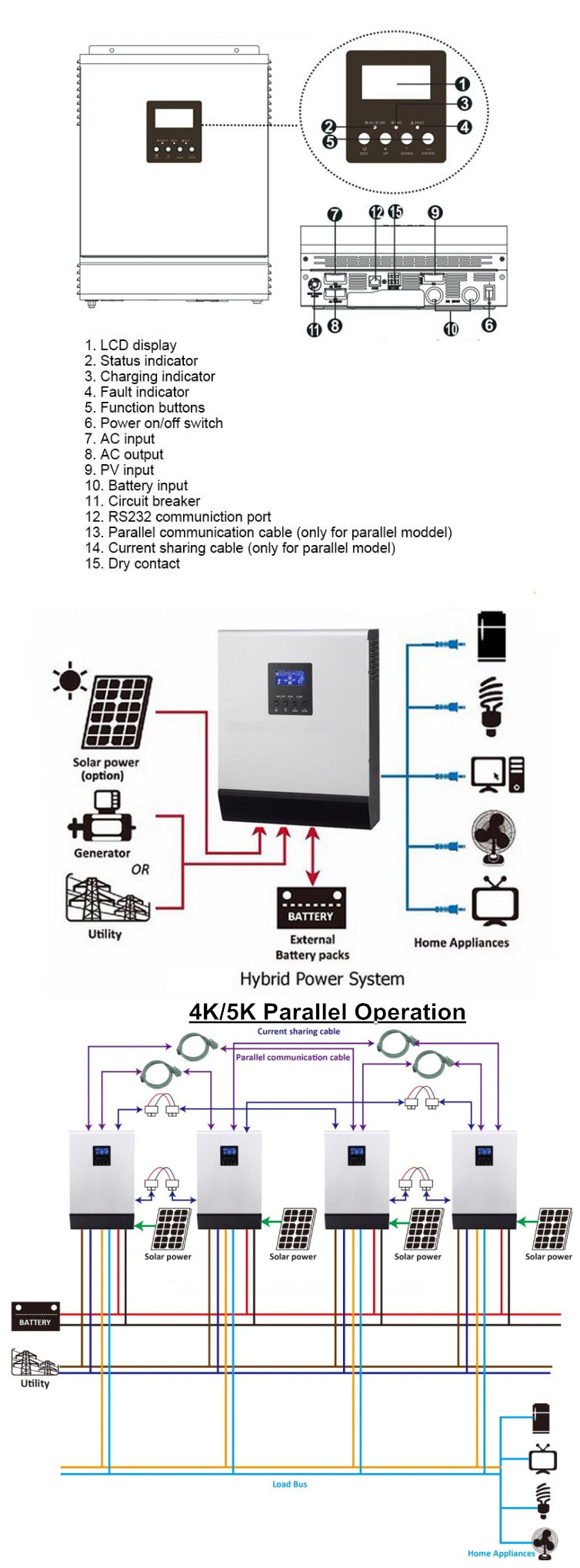 1kva Hybrid Inverter With Mppt Controller For Home Solar System 145v Open Circuit Voltage Charge 250wp X 12pcs