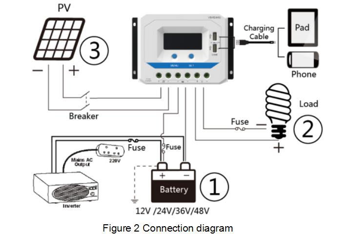 new double usb  u0026 lcd pwm solar charge controller